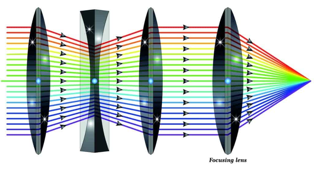 optical-design
